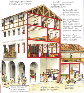 Dans les bas fonds de la rome antique - La cuisine de la rome antique ...